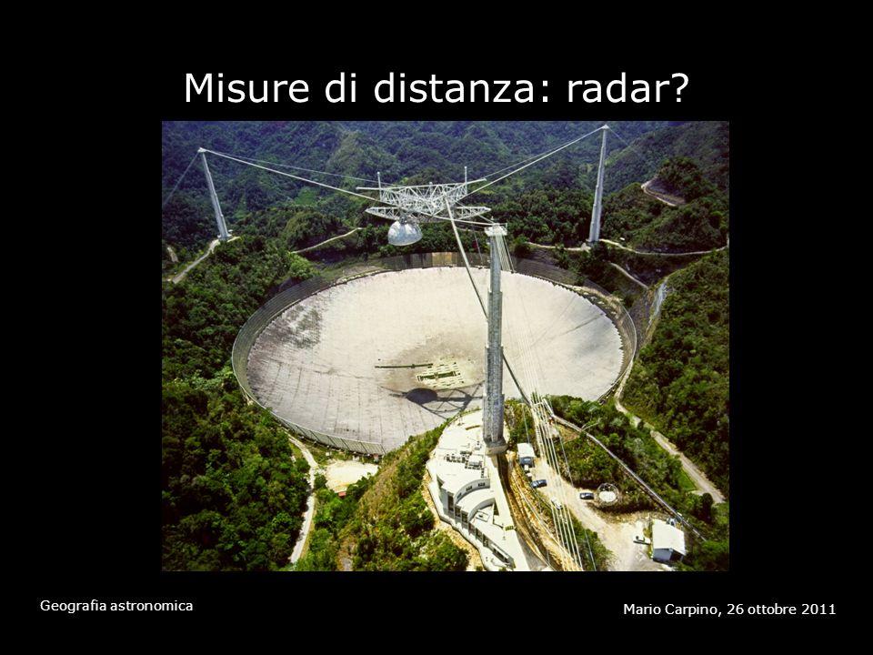 Misure di distanza: radar