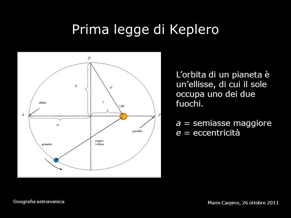 Prima legge di Keplero L'orbita di un pianeta è un'ellisse, di cui il sole occupa uno dei due fuochi.