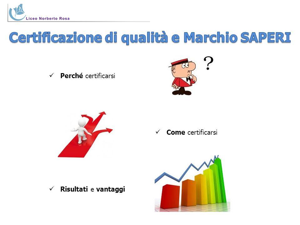 Certificazione di qualità e Marchio SAPERI
