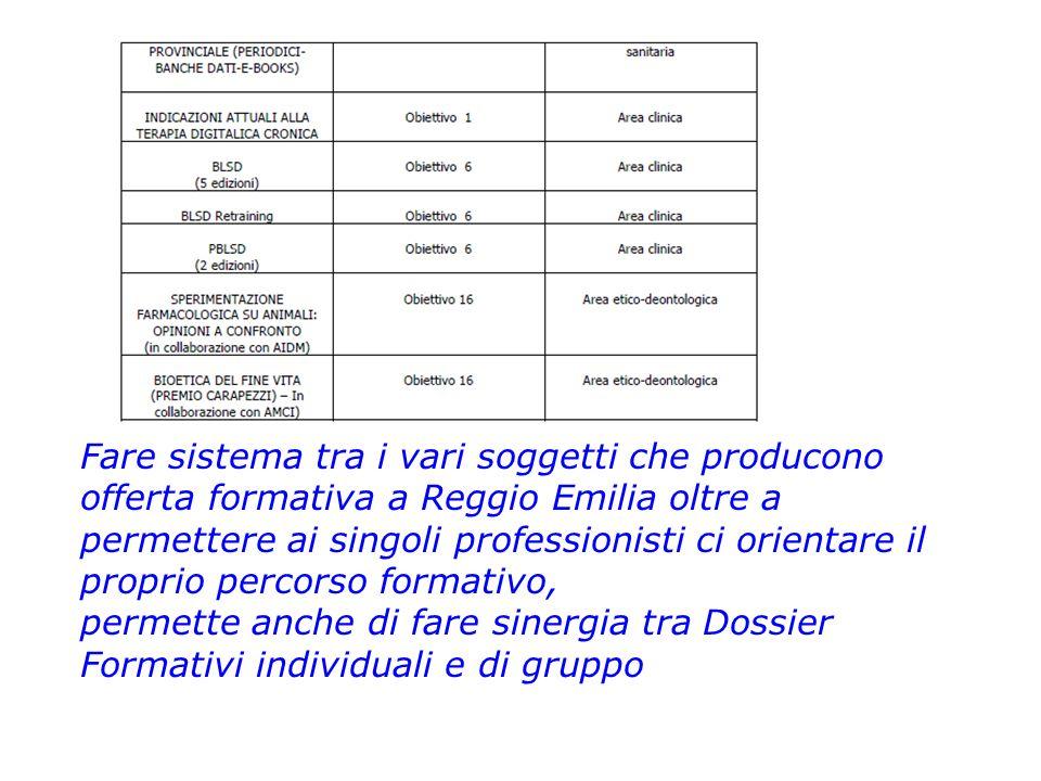 Fare sistema tra i vari soggetti che producono offerta formativa a Reggio Emilia oltre a permettere ai singoli professionisti ci orientare il proprio percorso formativo, permette anche di fare sinergia tra Dossier Formativi individuali e di gruppo