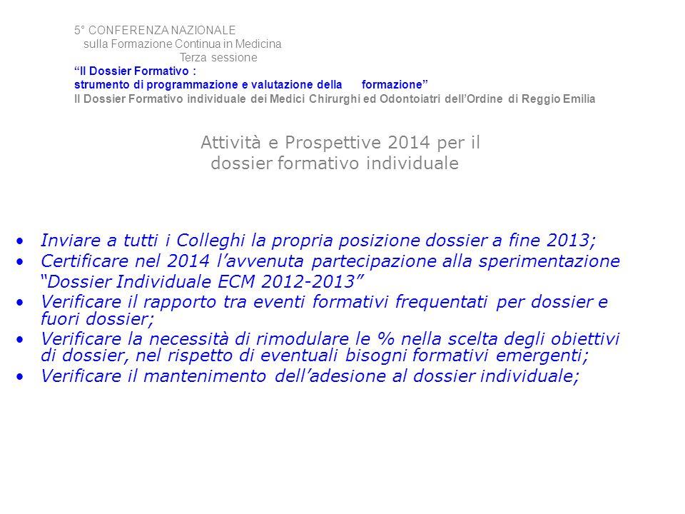 Attività e Prospettive 2014 per il dossier formativo individuale