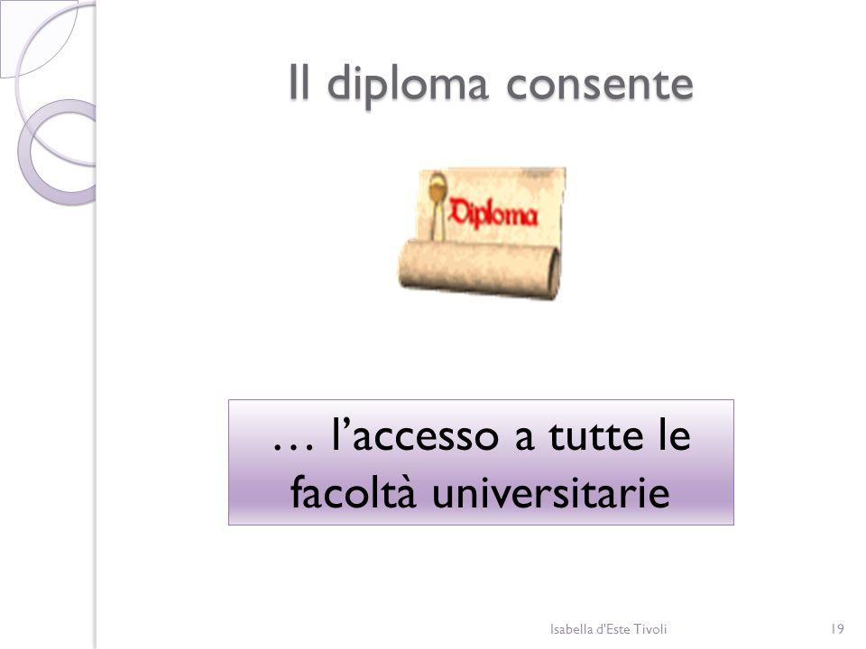 … l'accesso a tutte le facoltà universitarie