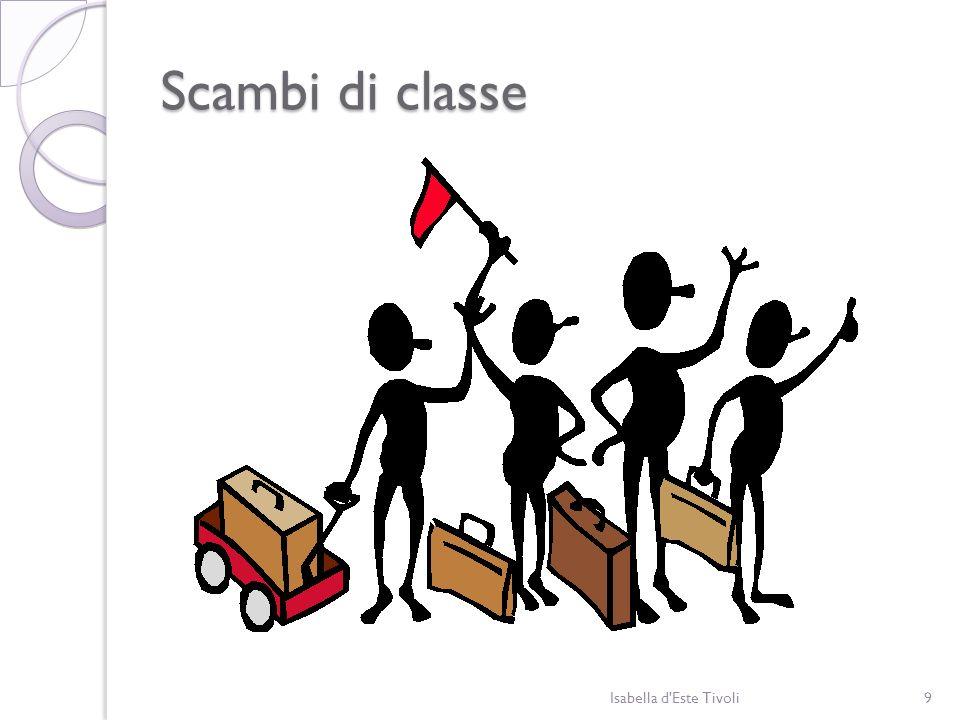 Scambi di classe Isabella d Este Tivoli