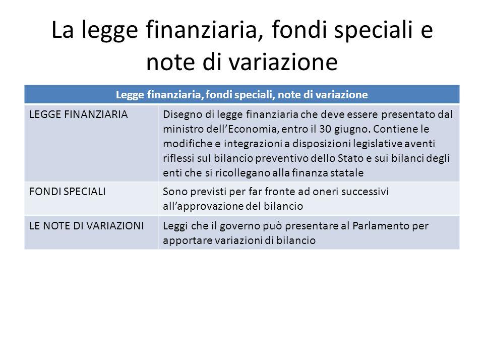 La legge finanziaria, fondi speciali e note di variazione