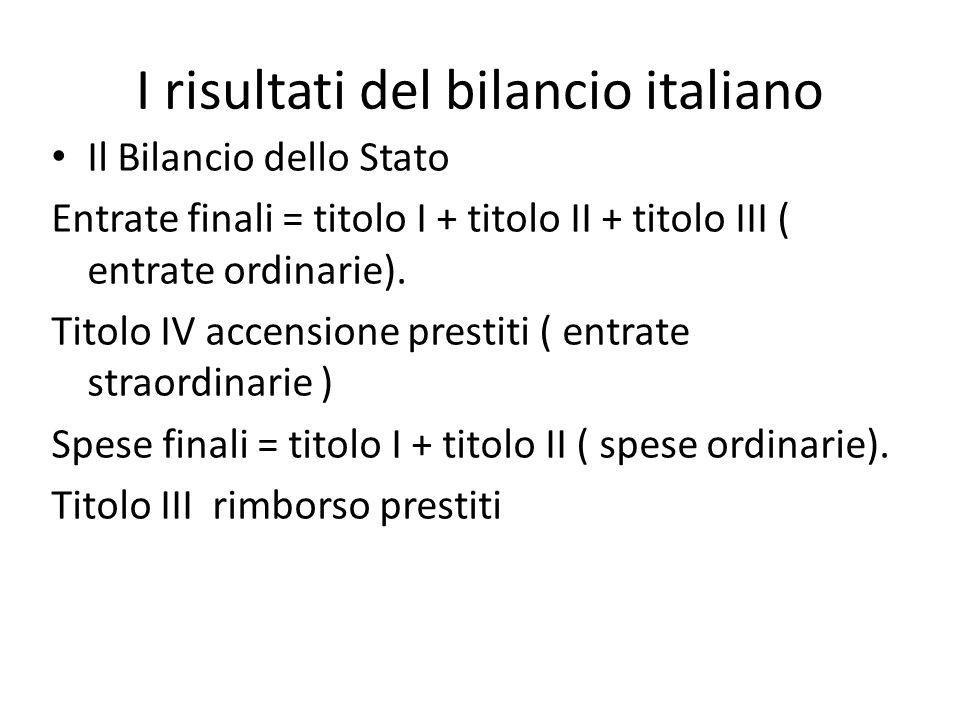 I risultati del bilancio italiano