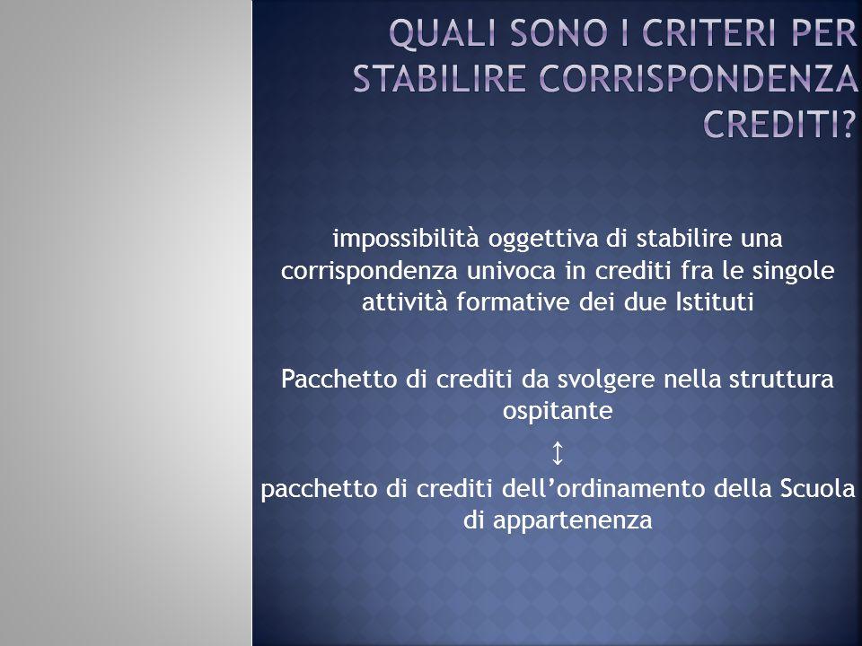 quali sono i criteri per stabilire corrispondenza crediti