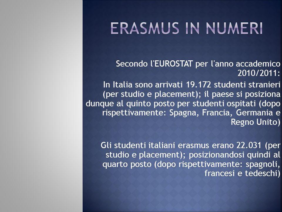 Erasmus in numeri Secondo l EUROSTAT per l anno accademico 2010/2011: