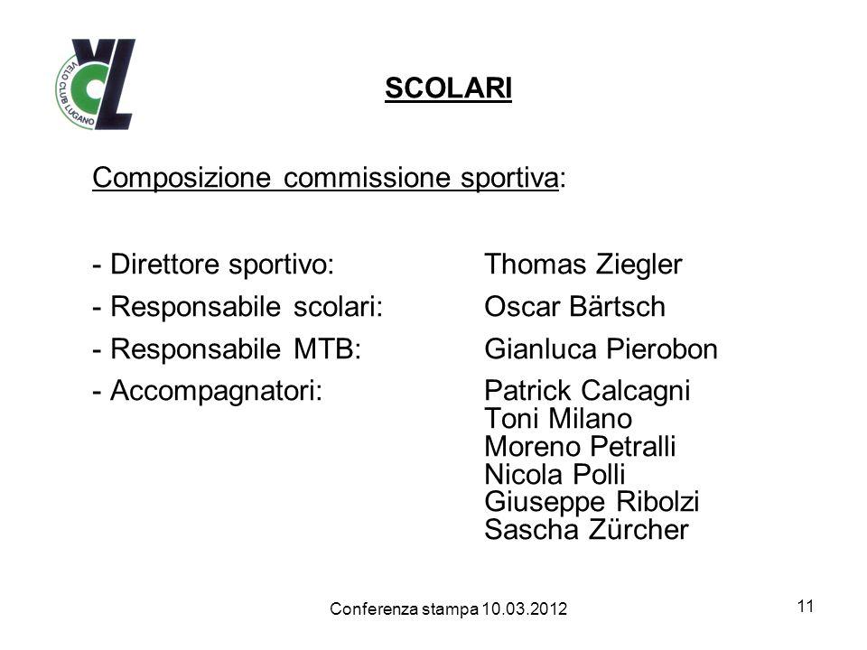 Composizione commissione sportiva: