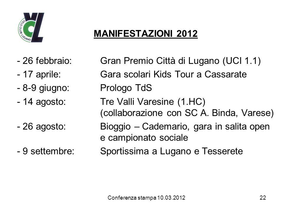 MANIFESTAZIONI 2012 - 26 febbraio: Gran Premio Città di Lugano (UCI 1