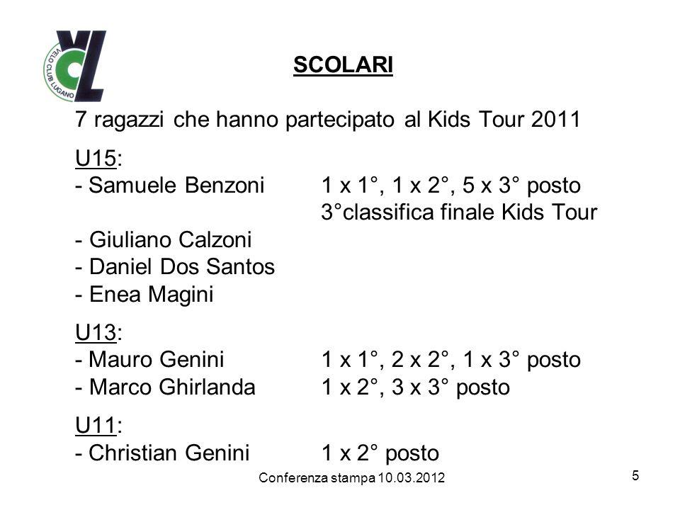 7 ragazzi che hanno partecipato al Kids Tour 2011 U15: