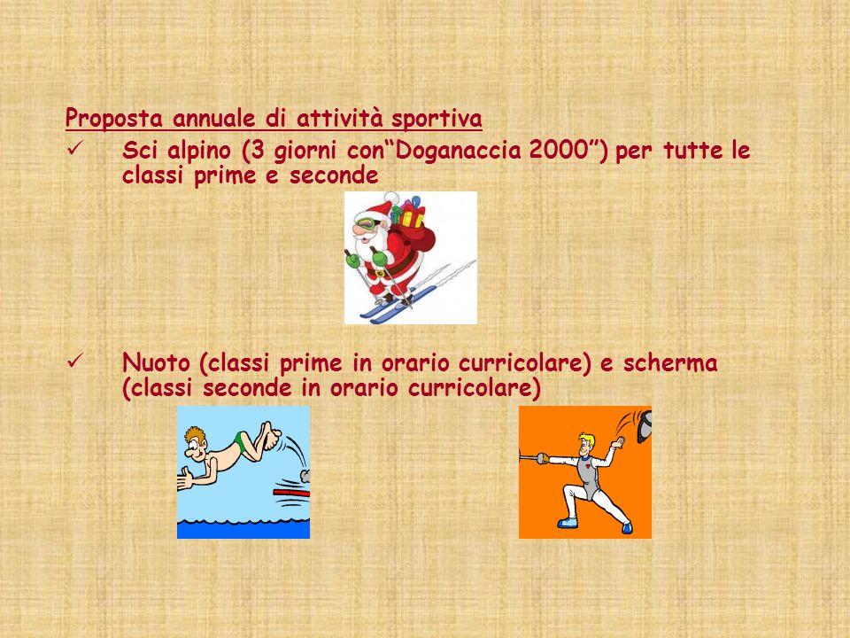 Proposta annuale di attività sportiva