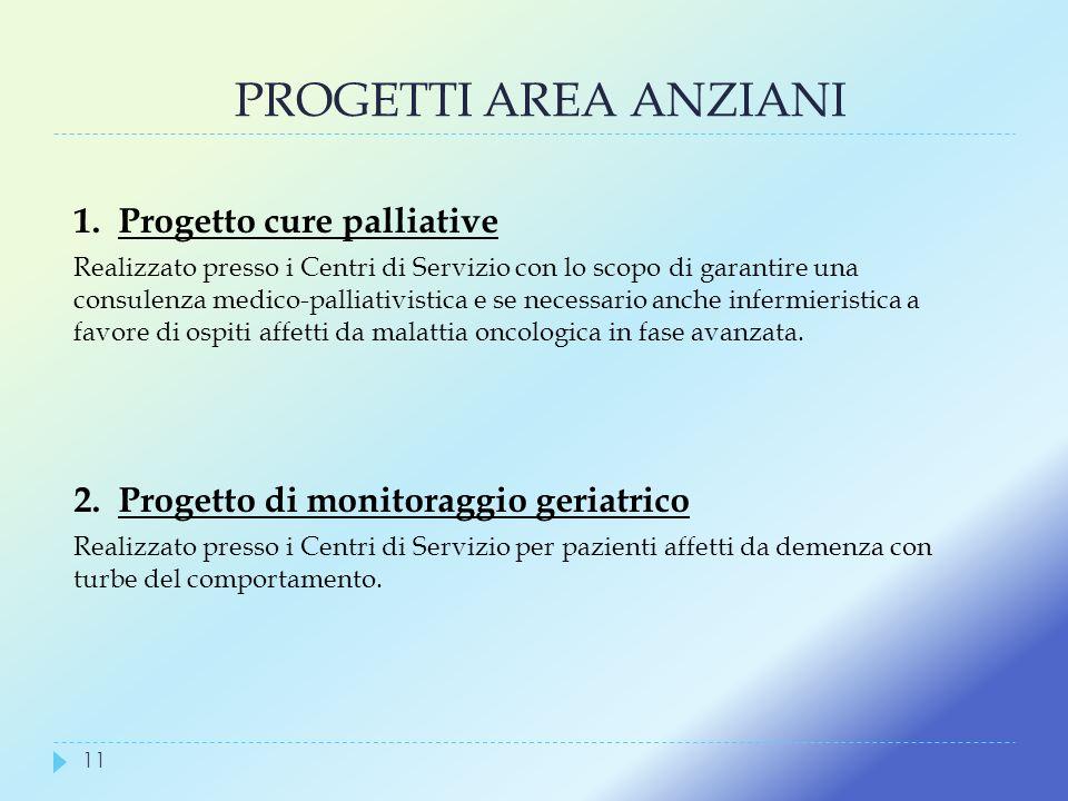 PROGETTI AREA ANZIANI 1. Progetto cure palliative
