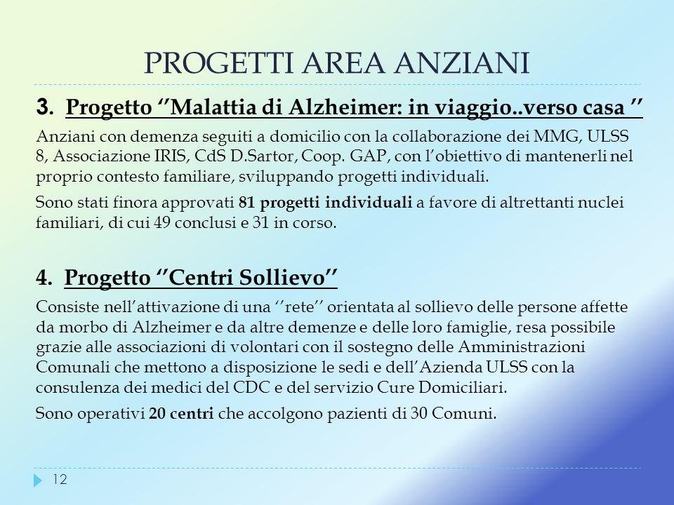 PROGETTI AREA ANZIANI 3. Progetto ''Malattia di Alzheimer: in viaggio..verso casa ''