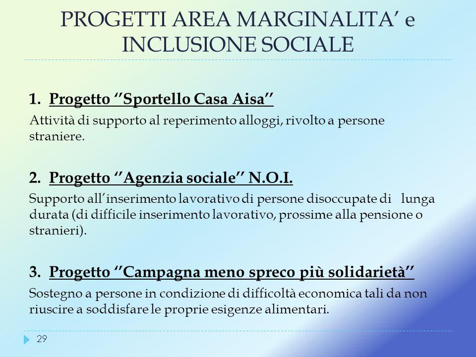 PROGETTI AREA MARGINALITA' e INCLUSIONE SOCIALE