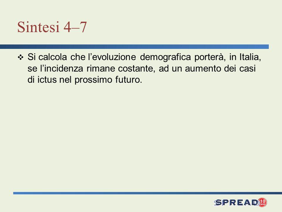 Sintesi 4–7
