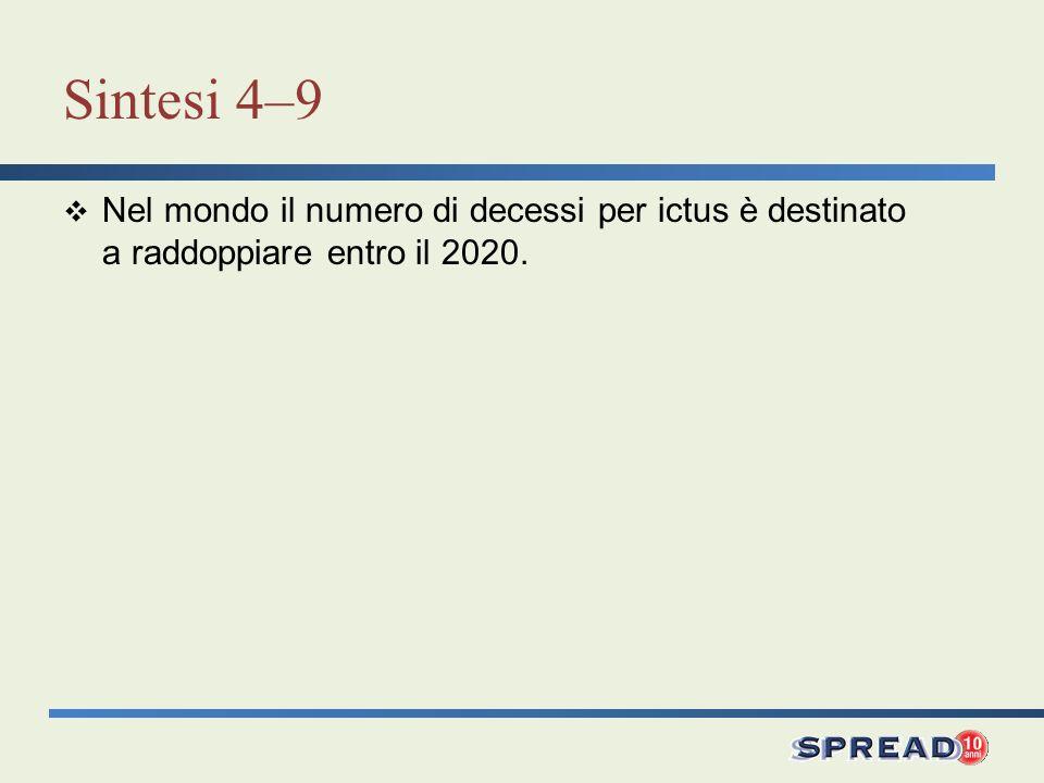 Sintesi 4–9 Nel mondo il numero di decessi per ictus è destinato a raddoppiare entro il 2020.