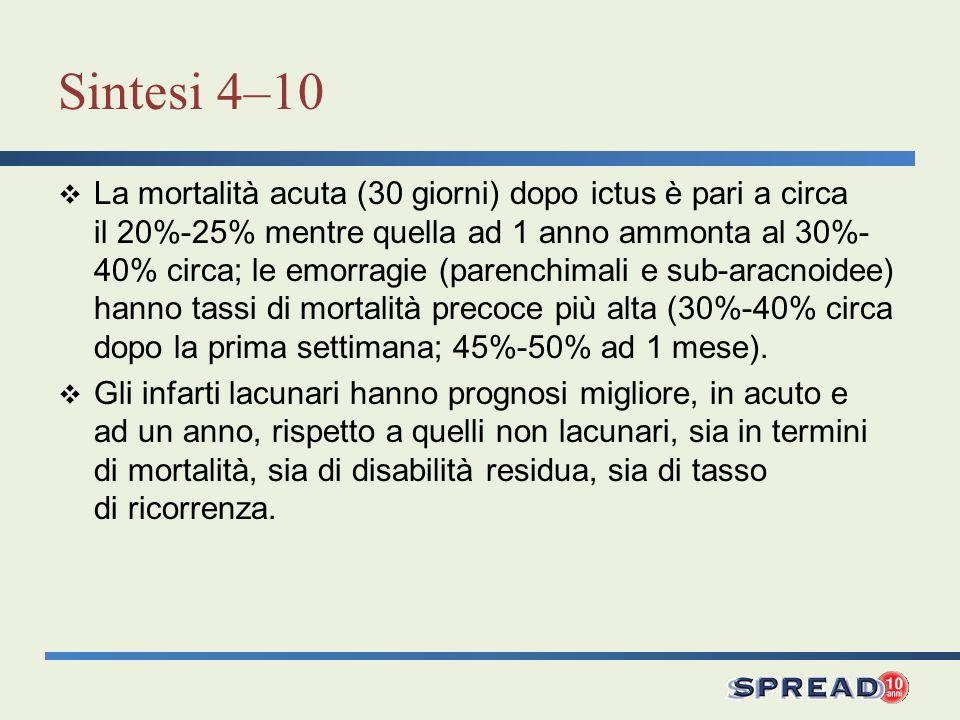 Sintesi 4–10