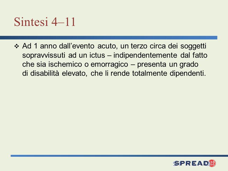 Sintesi 4–11