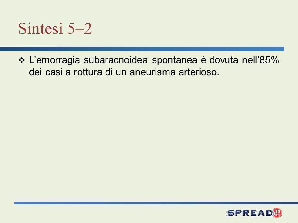 Sintesi 5–2 L'emorragia subaracnoidea spontanea è dovuta nell'85% dei casi a rottura di un aneurisma arterioso.