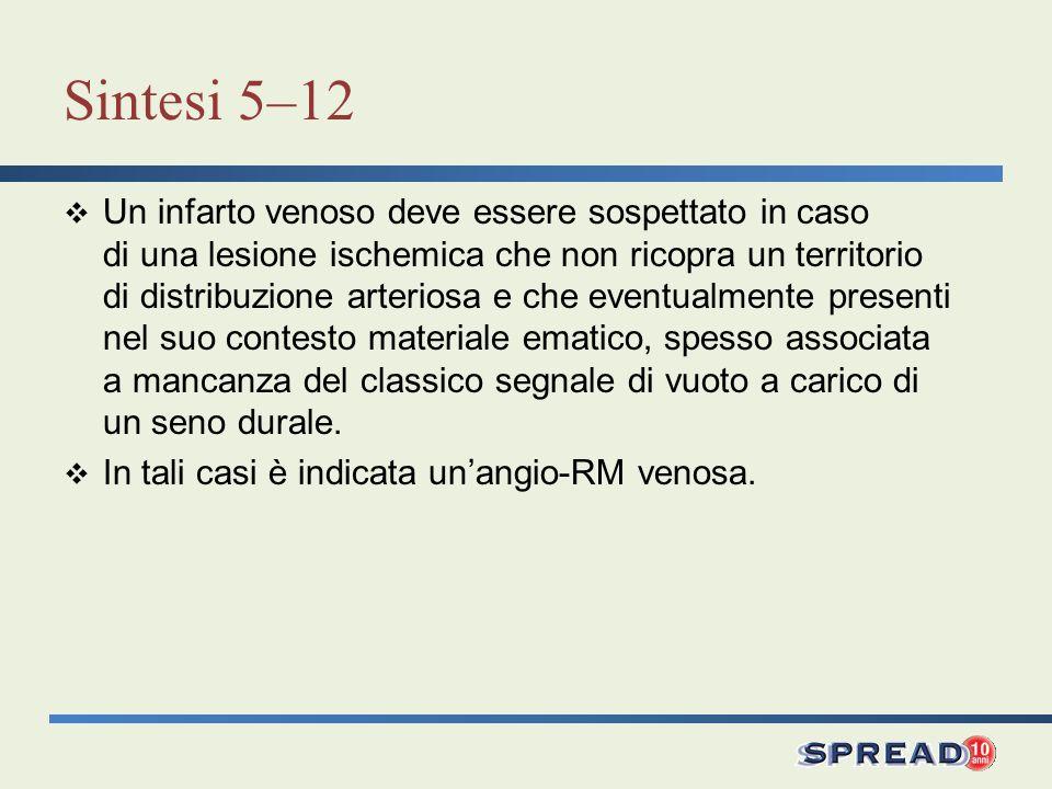 Sintesi 5–12