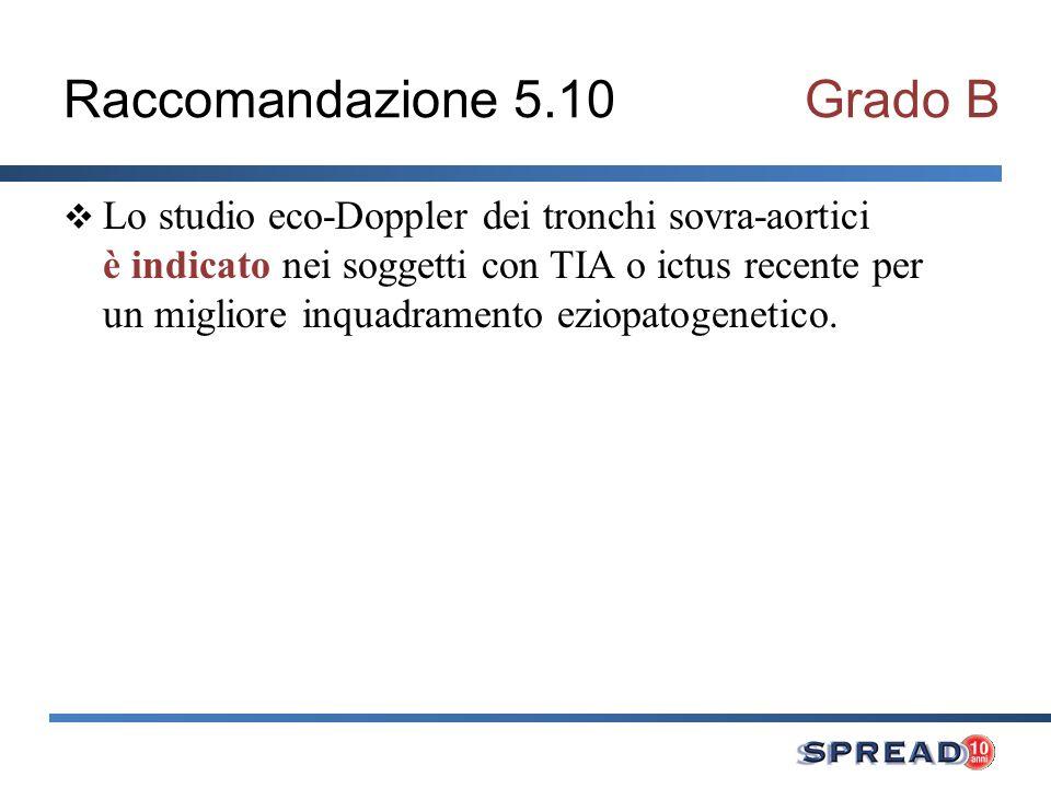 Raccomandazione 5.10 Grado B