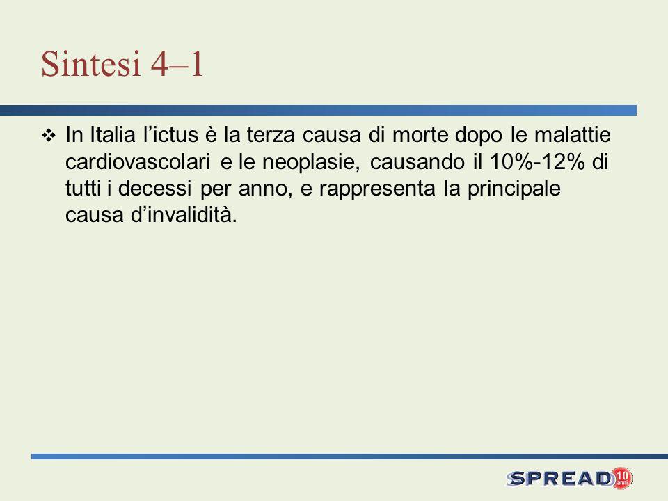 Sintesi 4–1