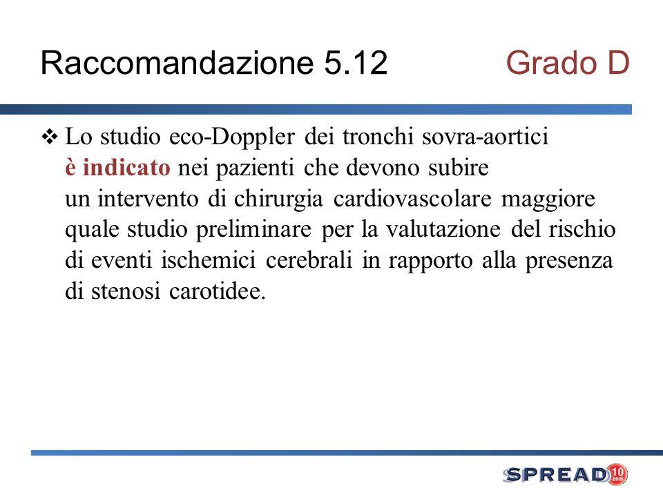 Raccomandazione 5.12 Grado D