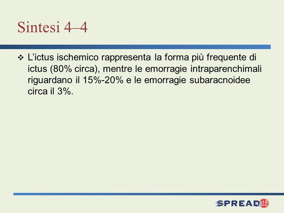 Sintesi 4–4