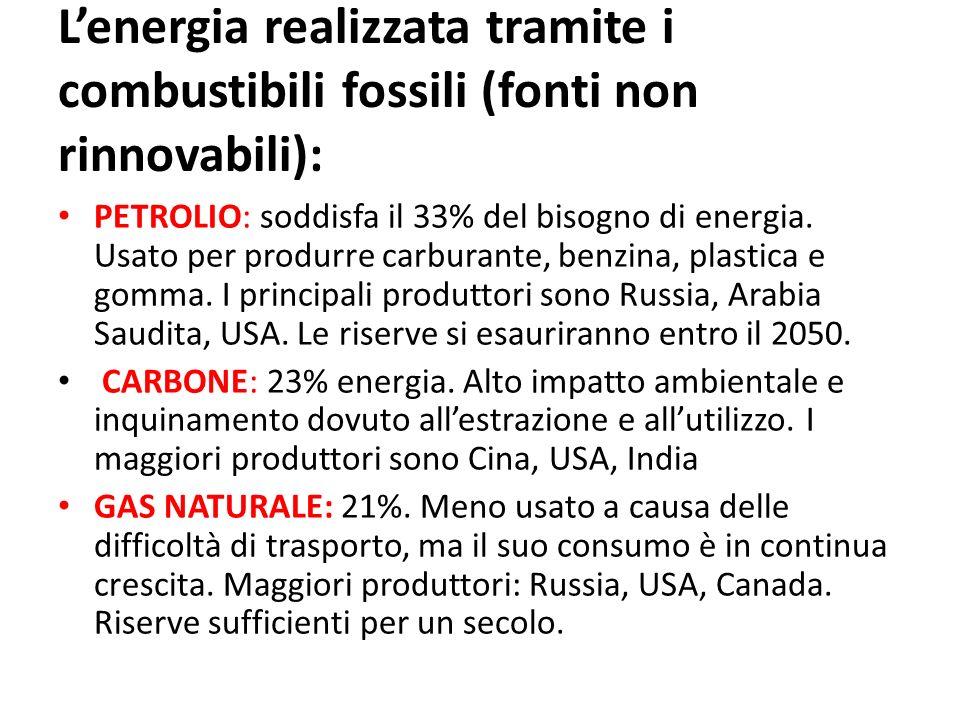 L'energia realizzata tramite i combustibili fossili (fonti non rinnovabili):