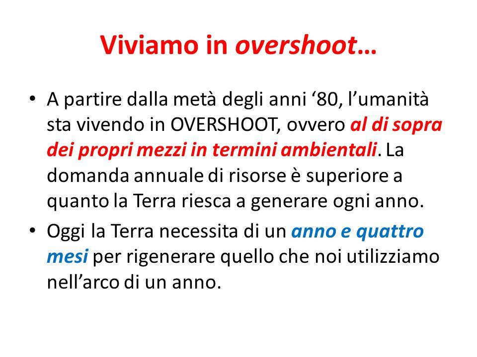 Viviamo in overshoot…