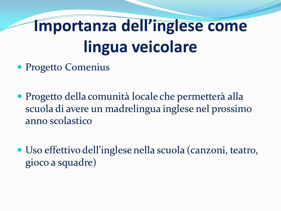 Importanza dell'inglese come lingua veicolare