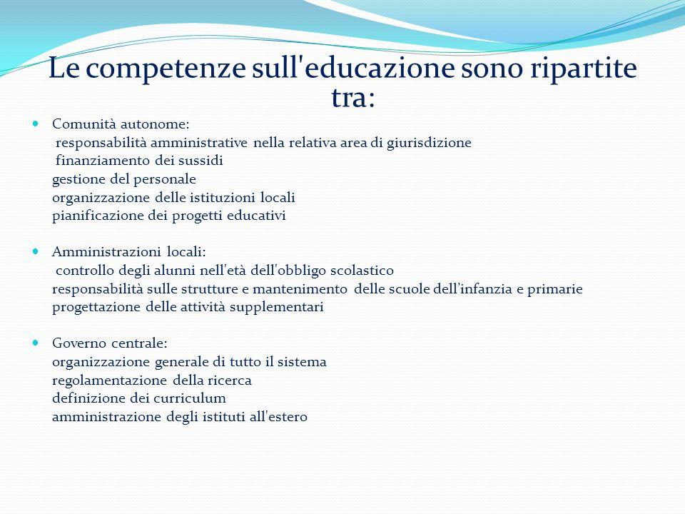 Le competenze sull educazione sono ripartite tra: