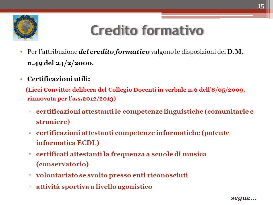 Credito formativo Per l'attribuzione del credito formativo valgono le disposizioni del D.M. n.49 del 24/2/2000.