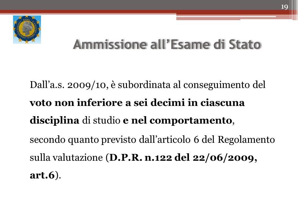 Ammissione all'Esame di Stato