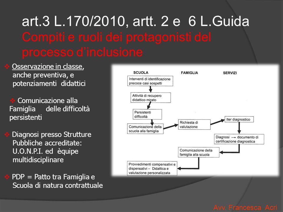 art.3 L.170/2010, artt. 2 e 6 L.Guida Compiti e ruoli dei protagonisti del processo d'inclusione. Osservazione in classe,