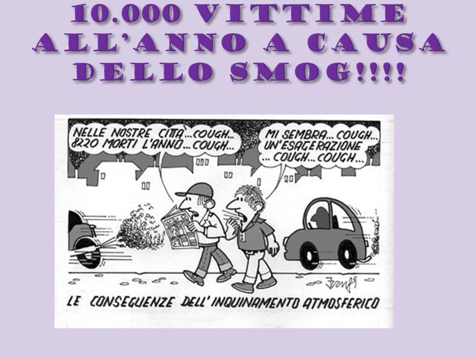 10.000 vittime all'anno a causa dello SMOG!!!!