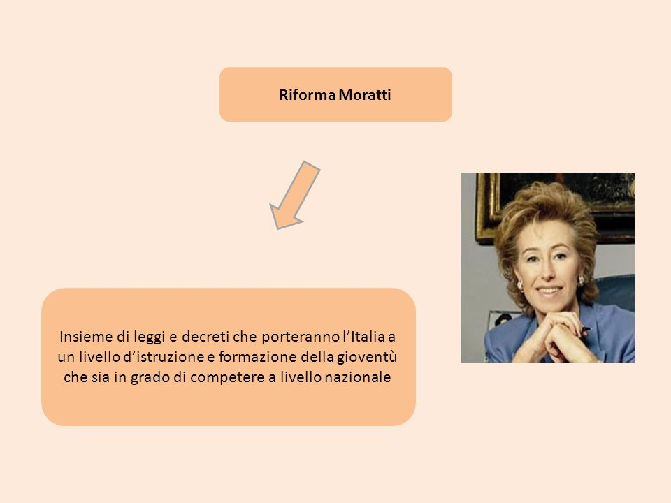 Riforma Moratti