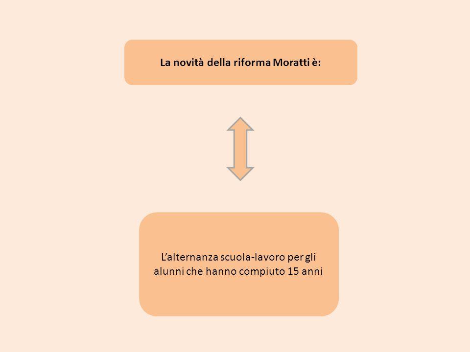 La novità della riforma Moratti è: