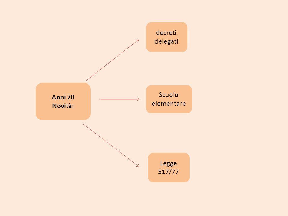 decreti delegati Anni 70 Novità: Scuola elementare Legge 517/77