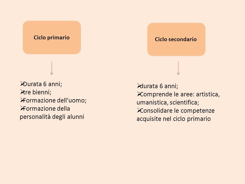 Formazione dell'uomo; Formazione della personalità degli alunni