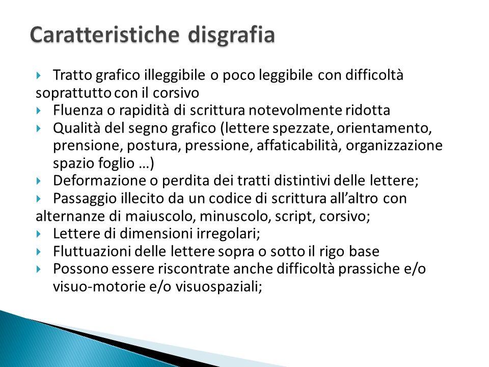 Caratteristiche disgrafia