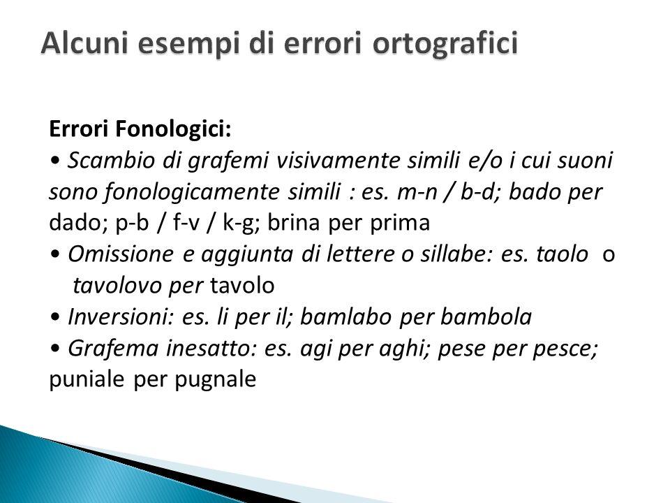 Alcuni esempi di errori ortografici