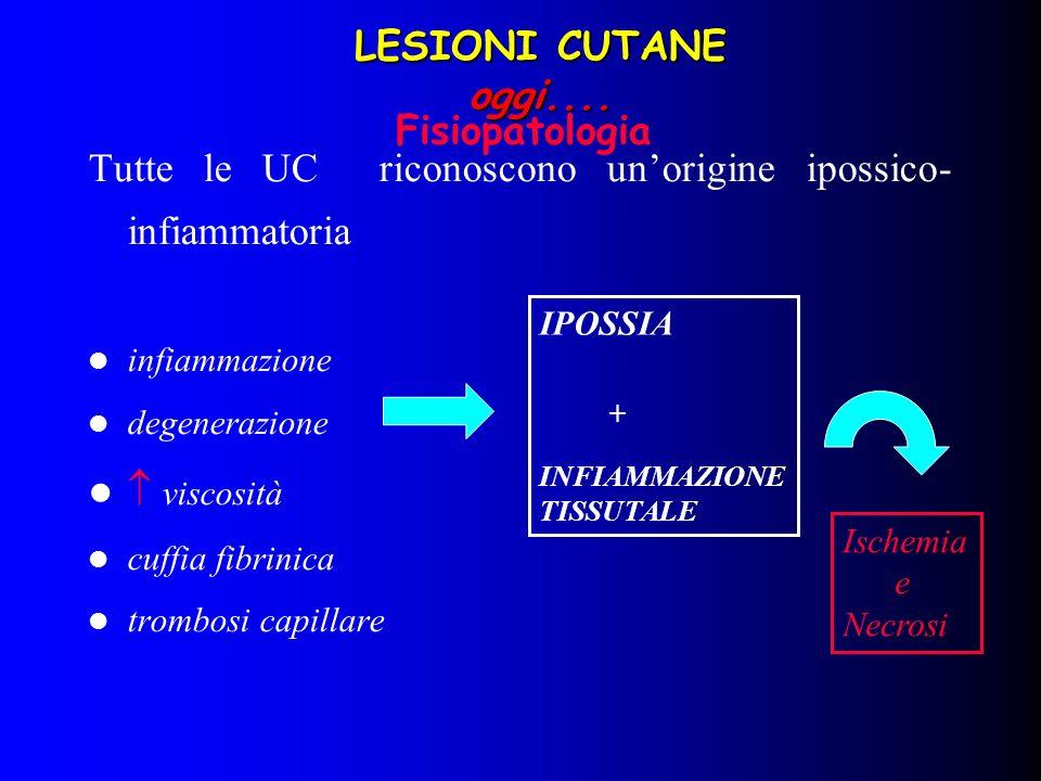 + LESIONI CUTANE oggi.... Fisiopatologia
