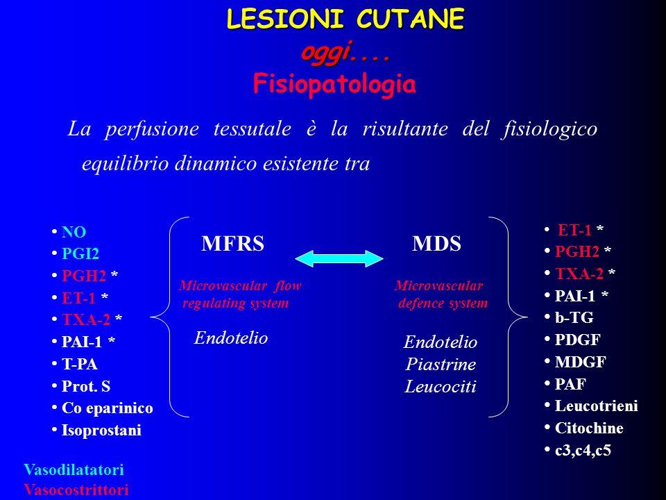 LESIONI CUTANE oggi.... Fisiopatologia