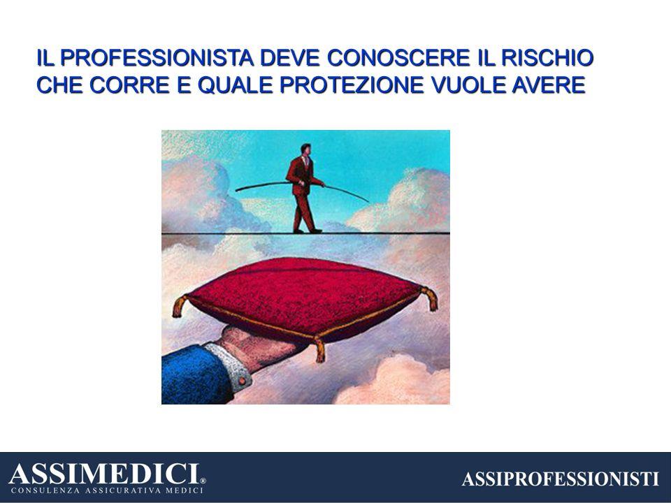 IL PROFESSIONISTA DEVE CONOSCERE IL RISCHIO