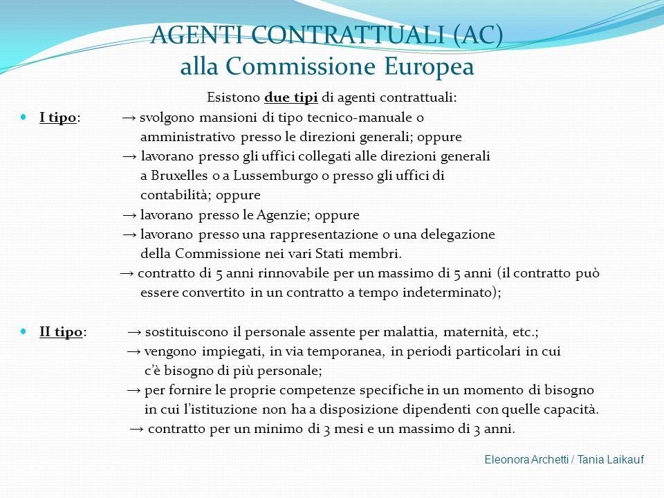AGENTI CONTRATTUALI (AC) alla Commissione Europea