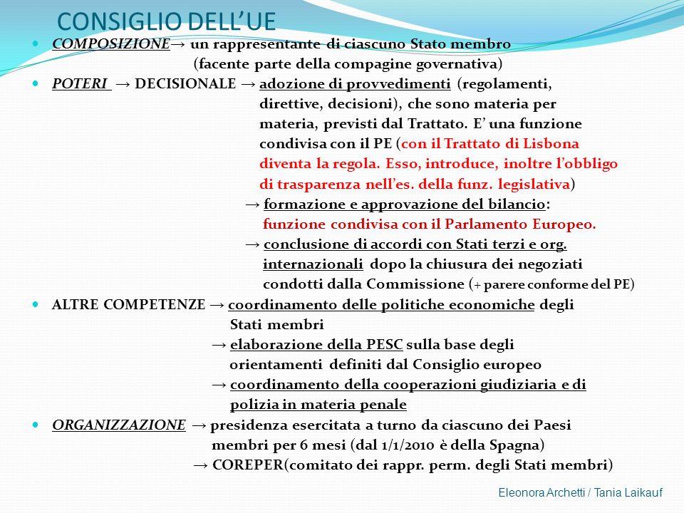 CONSIGLIO DELL'UE COMPOSIZIONE→ un rappresentante di ciascuno Stato membro. (facente parte della compagine governativa)