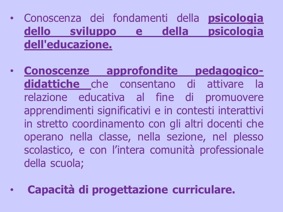 Conoscenza dei fondamenti della psicologia dello sviluppo e della psicologia dell educazione.