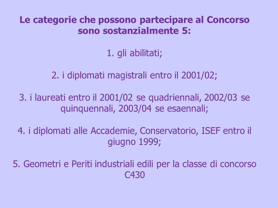 Le categorie che possono partecipare al Concorso sono sostanzialmente 5: 1.