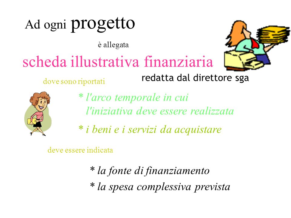 scheda illustrativa finanziaria